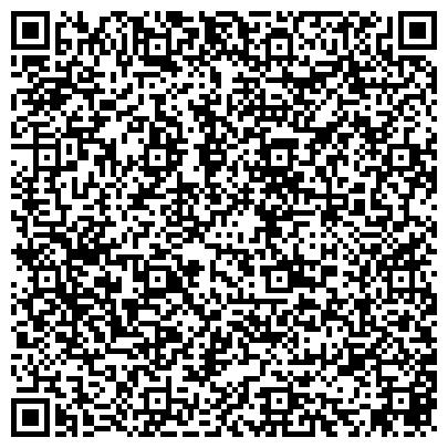 QR-код с контактной информацией организации Овчаренко (Компания Electromax), СПД