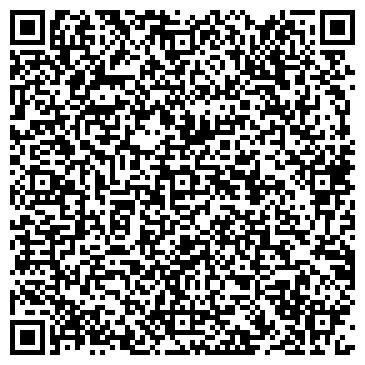 QR-код с контактной информацией организации Иванов и ко, ЧП