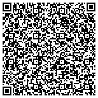 QR-код с контактной информацией организации ИМПУЛЬС ТРЕЙД ПЛЮС, ООО
