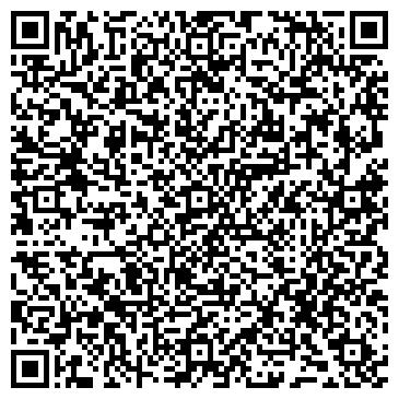 QR-код с контактной информацией организации Будинструмент, ООО