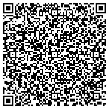 QR-код с контактной информацией организации ФГУП НИИ ИНФОРМАЦИОННЫХ ТЕХНОЛОГИЙ