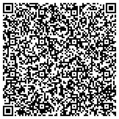 QR-код с контактной информацией организации Санвинпауэр представительство STATUS и PATRIOT в Украине, ООО