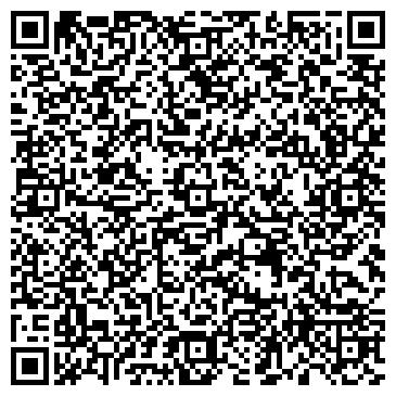 QR-код с контактной информацией организации Рмк-энерготехнологии, ЧП