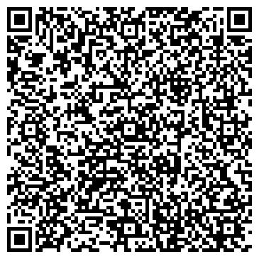 QR-код с контактной информацией организации Knipex (Книпекс), Компания