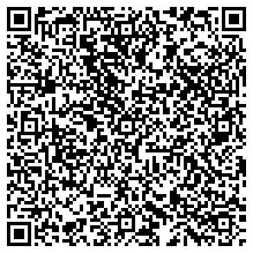 QR-код с контактной информацией организации ИНСТИТУТ ВАГОНОСТРОЕНИЯ, НАУЧНАЯ ОРГАНИЗАЦИЯ