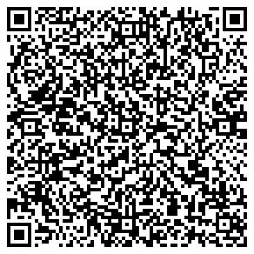 QR-код с контактной информацией организации АТА Абразив, ООО