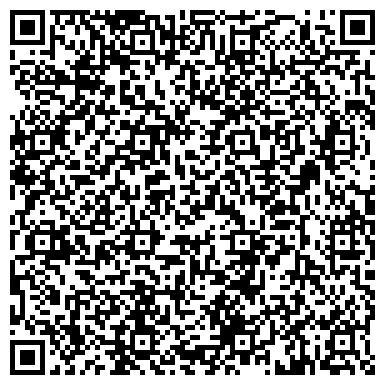 QR-код с контактной информацией организации НАУЧНО-МЕТОДИЧЕСКИЙ ЦЕНТР ИННОВАЦИОННОЙ ДЕЯТЕЛЬНОСТИ ПРИ ТГУ