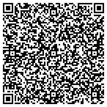 QR-код с контактной информацией организации Промышленный Житомир, ЧП