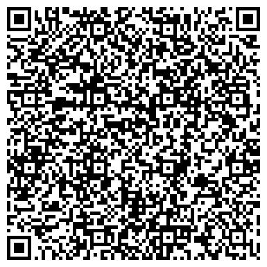 QR-код с контактной информацией организации Беленький, ЧП (Norton - Абразив)