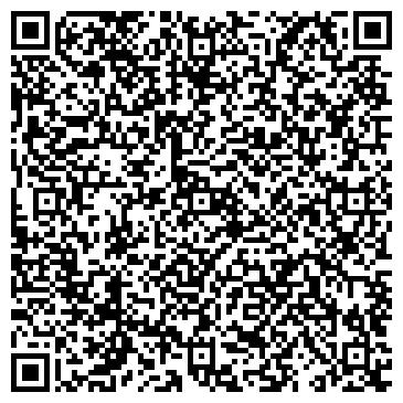 QR-код с контактной информацией организации Укриндустрия, ООО