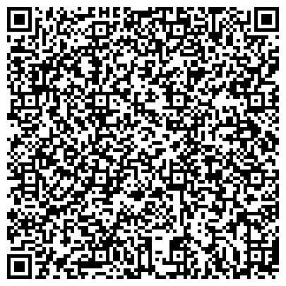 QR-код с контактной информацией организации Секо Тулс Украина ЛТД, ООО (Seco tools AB)