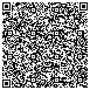 QR-код с контактной информацией организации Евростарвэлдинг, ООО (Евростар)