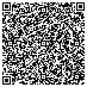 QR-код с контактной информацией организации НЭТ (Новые Электронные Технологии), ЧП