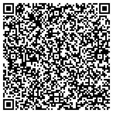QR-код с контактной информацией организации Газоизмерительные системы, ООО