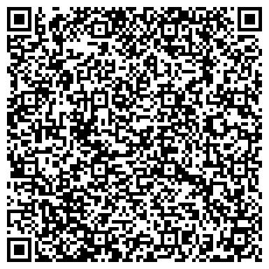 QR-код с контактной информацией организации Николай Григорьевич, СПД