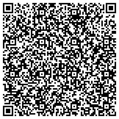 QR-код с контактной информацией организации ЗАПЧАСТИ НА ПРЕСНЕ