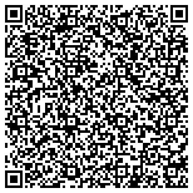 QR-код с контактной информацией организации Атырау Инструмент Компани, ТОО