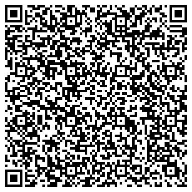 """QR-код с контактной информацией организации Медтехника и товары для красоты """"Здоровье дома"""""""