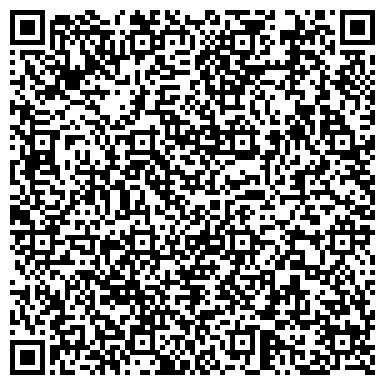 QR-код с контактной информацией организации Индивидуальный Предприниматель Школьник Е.Б.