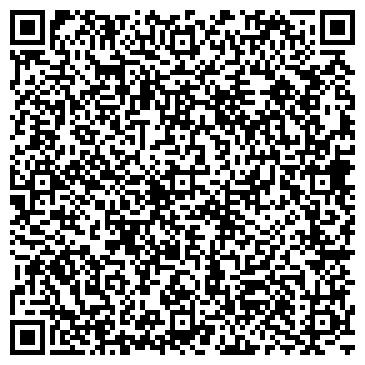 """QR-код с контактной информацией организации интернет-магазин """"Планета Железяка"""""""