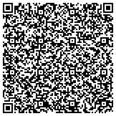 QR-код с контактной информацией организации Частное предприятие ИП Козлов Олег Владимирович