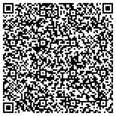 QR-код с контактной информацией организации Термопресс РТИ