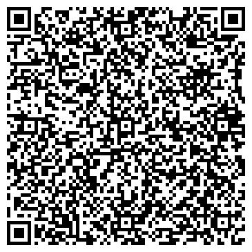 QR-код с контактной информацией организации Форпост-М, СООО