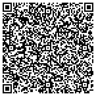 QR-код с контактной информацией организации НГК Силовые Компоненты, ЗАО
