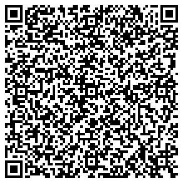 QR-код с контактной информацией организации ООО НПФ «Глобус», Общество с ограниченной ответственностью