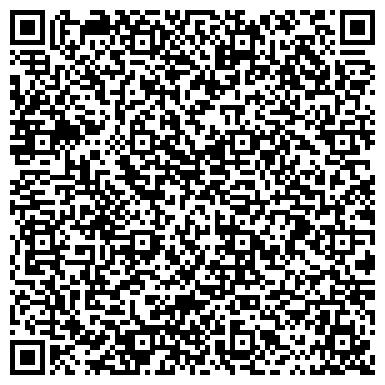 QR-код с контактной информацией организации БудМакс, ООО, Запорожский филиал