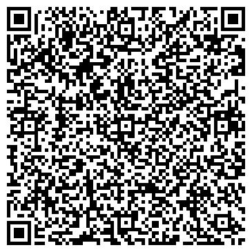 QR-код с контактной информацией организации Федулов, ЧП