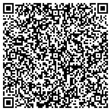 QR-код с контактной информацией организации Паникар Е.В., СПД