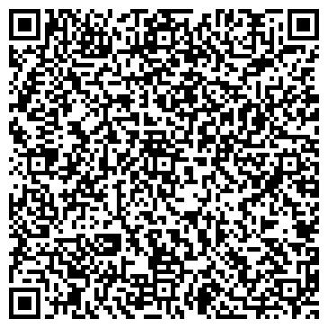 QR-код с контактной информацией организации Ленточные пилы, ООО