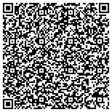 QR-код с контактной информацией организации Мотоблоки Интернет-магазин, ЧП (Motobloki)