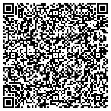 QR-код с контактной информацией организации БНВО Хортица , ООО