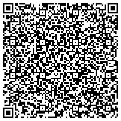 QR-код с контактной информацией организации Агропромкомплект НПП, ООО