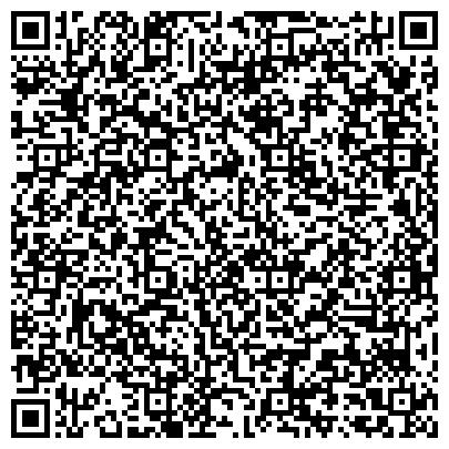 QR-код с контактной информацией организации Самарский В.Г., СПД (Железяка - спецмагазин)
