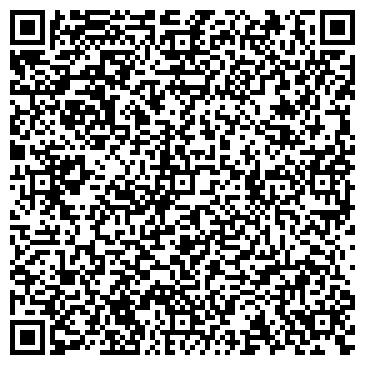 QR-код с контактной информацией организации Промпоставка, ЧП