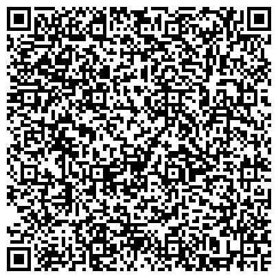 QR-код с контактной информацией организации Торгово-промышленная группа КТ, ООО