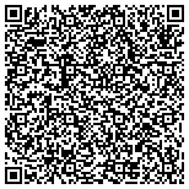 QR-код с контактной информацией организации Богатый Василий Васильевич, ЧП