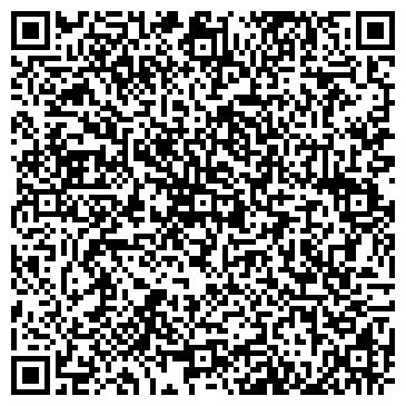 QR-код с контактной информацией организации Уно Италия, ЧП Святына (UNO)
