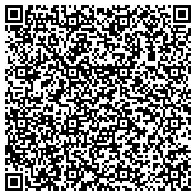 QR-код с контактной информацией организации Аваинтекс ЛТД, Предприятие