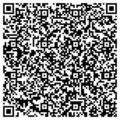 QR-код с контактной информацией организации МетизПродукт, ООО