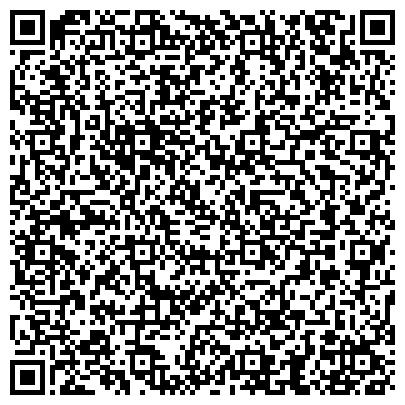 QR-код с контактной информацией организации Нелидовский завод гидравлических прессов, ЗАО