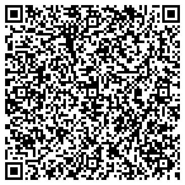 QR-код с контактной информацией организации НПП KVALITET