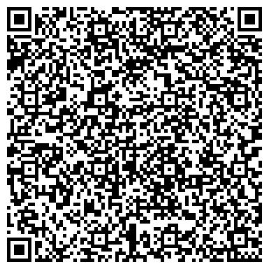 """QR-код с контактной информацией организации Другая интернет-магазин """"Питомник Дорощенко"""""""