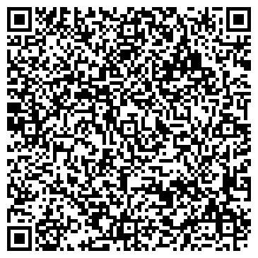 """QR-код с контактной информацией организации Фермерское хозяйство """"Новицких"""""""