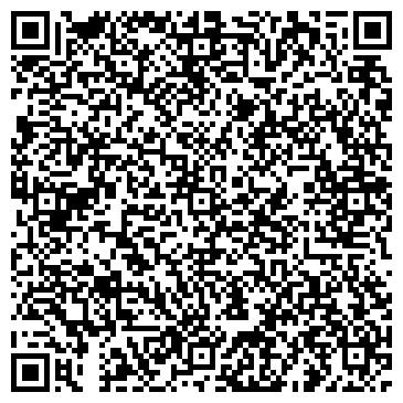 QR-код с контактной информацией организации Парфеньков Л. Н., КФХ