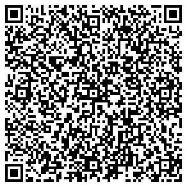 QR-код с контактной информацией организации Семхимторг, ЧТПУП
