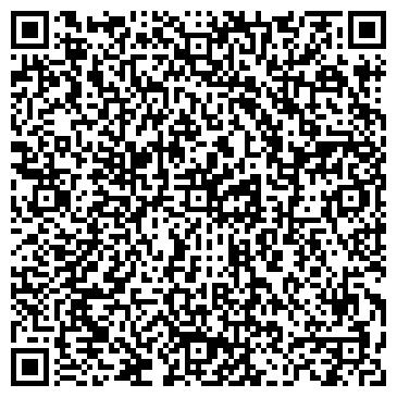 QR-код с контактной информацией организации Новофлора плюс, ООО